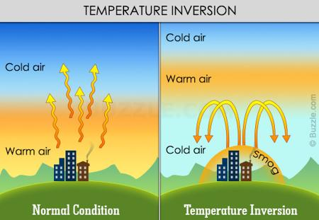 450-temperature-inversion